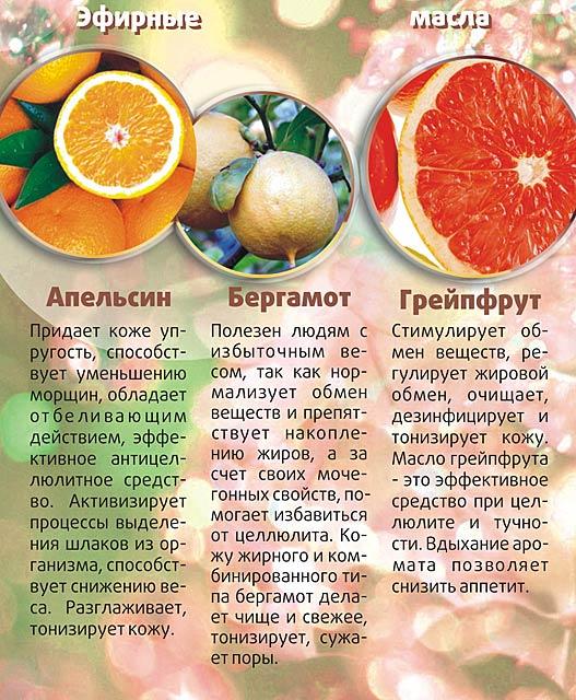 Масла  рецепты